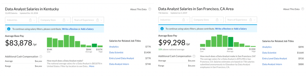 glassdoor salary comparisons